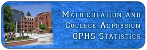 College Matriculation and Admission Statistics - Class of 2014